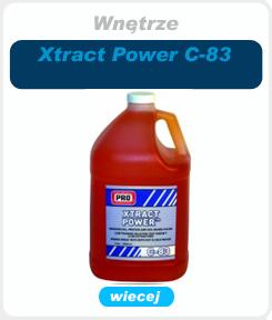 chemia-wne3